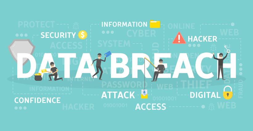 Citrix Data Breach